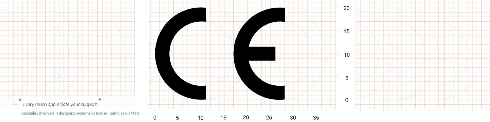 CE Marking and Compliance